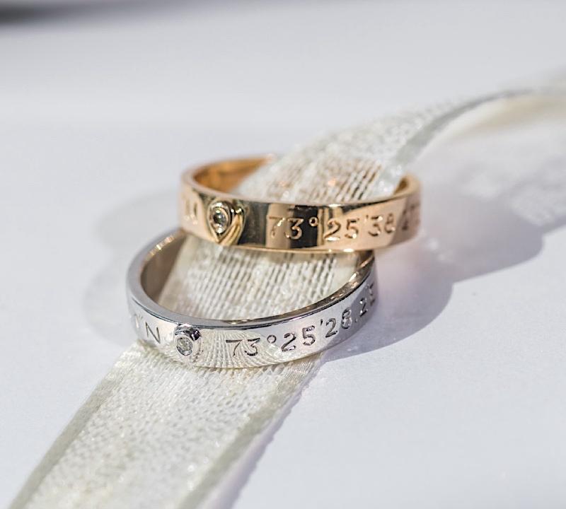 Alliance pour mariage Gemografic